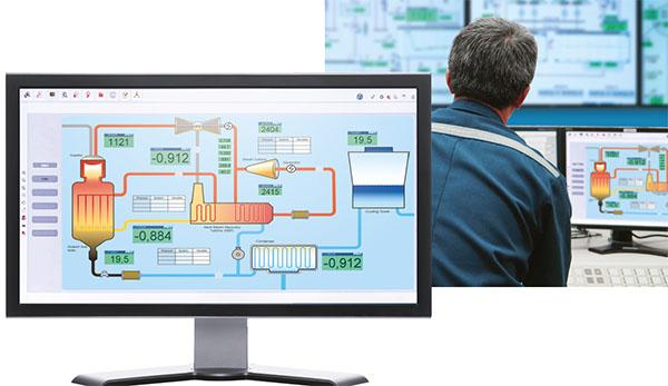 Программное обеспечение для стриминга приложений в диспетчерских центрах - Quant