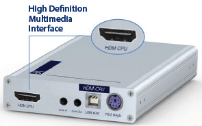 HDM-CPU-Fiber(M) incl. PowerPack