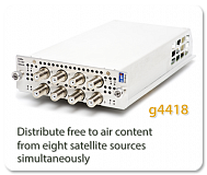 AvediaStream TVgateways g4418
